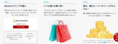 楽天リーベイツ お買物方法 (1)