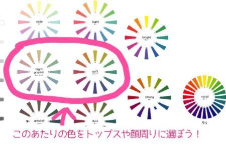 イエベ秋夏ソフトの選ぶ色